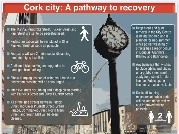 Cork city: A pathway to recovery