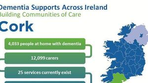 Cork 'not resourced' to deal with dementia